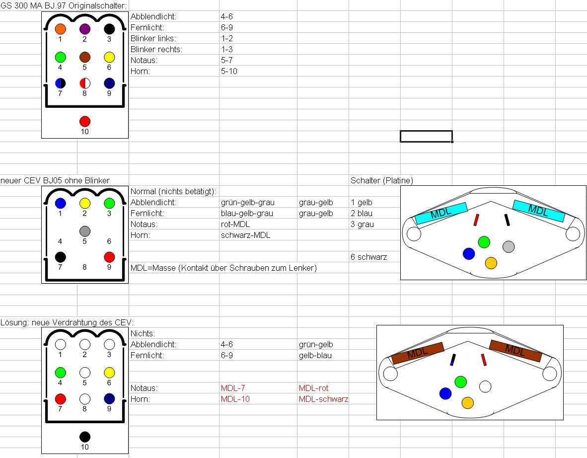 Funktion des Lichtschalters bzw. Hupe geht nicht. [Archiv] - KTM-LC4.NET