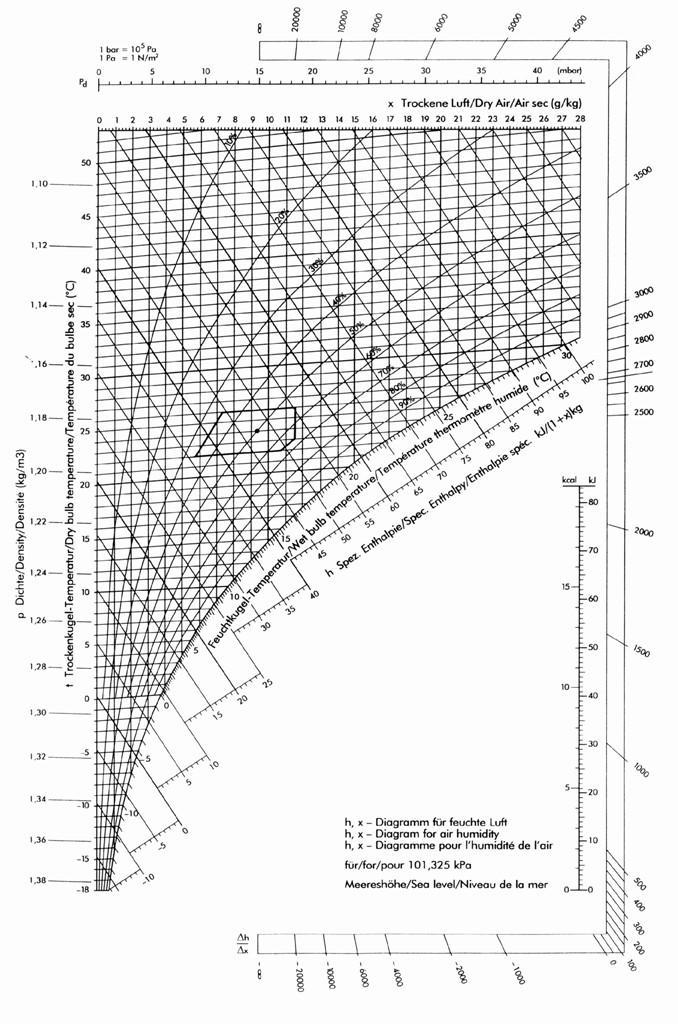 printable mollier diagram related keywords