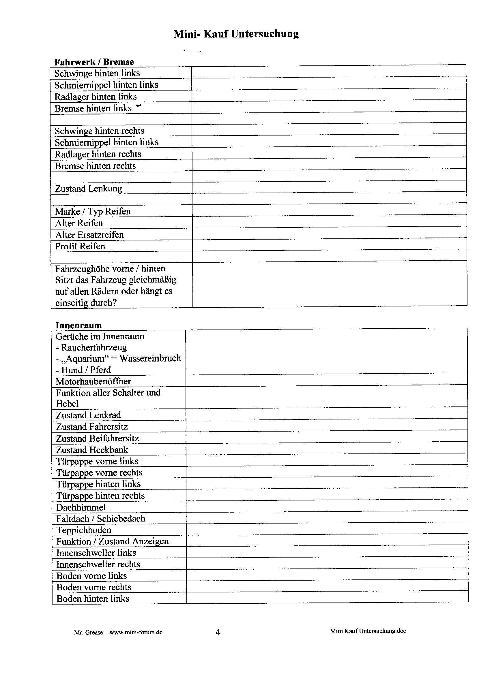 Identifikationsfrage/Originalität Mini MK I