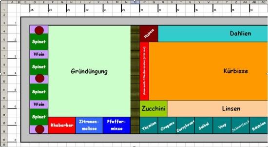 Pflanzpläne für den Gemüsegarten - Dreschflegel Forum