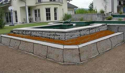 hilfe steile b schung an beton wasserbecken bepflanzen aber womit jetzt mit fotos page. Black Bedroom Furniture Sets. Home Design Ideas