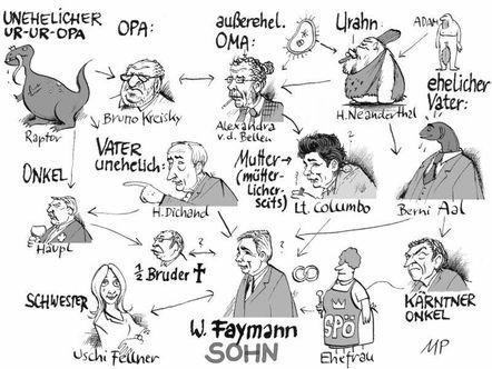 Stopp Für Faymann Kritische Karikaturen österreich Zeitwort