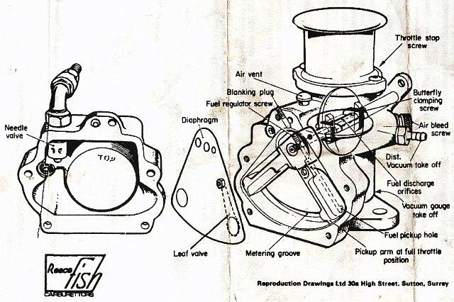 Diaphragm Water Valve Diagram also Ignition Sem K11 98 additionally Lawn Mower Carburetor Diagram also Kawasaki Wiring Diagrams For Free additionally Measurement. on fish carburetor