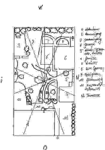 feng shui garten plan – msglocal, Gartenarbeit ideen
