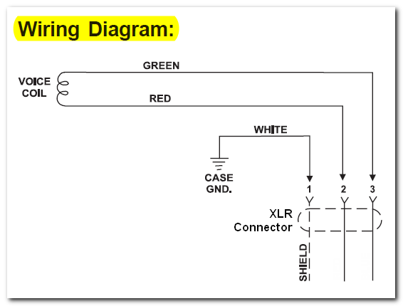 Usb To Xlr Wiring Diagram | Wiring Diagram  Pin Xlr Microphone Cable Wiring Diagram on speakon to xlr cable wiring diagram, microphone parts diagram, dmx xlr cable wiring diagram,
