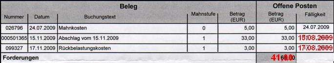Mahnkosten Bei Verspäteten Abschlagzahlungen