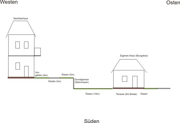 grenzabstand baum grenzabstand f r pflanzen b ume str. Black Bedroom Furniture Sets. Home Design Ideas