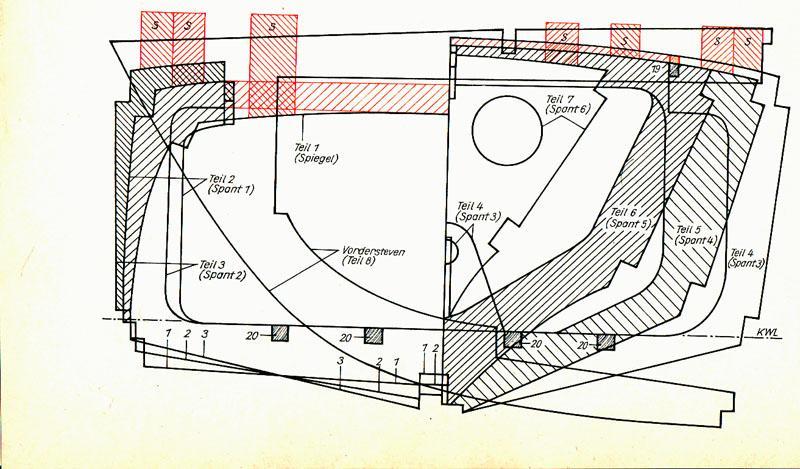 basiswerkzeug spantenbau modelle