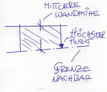grenzbebauung garage und carport in hanglage baden. Black Bedroom Furniture Sets. Home Design Ideas
