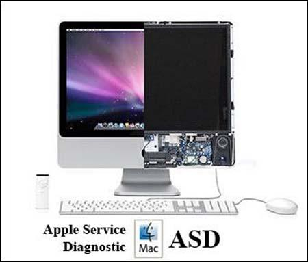 Apple Service Diagnostic ASD 3S135 [Update]