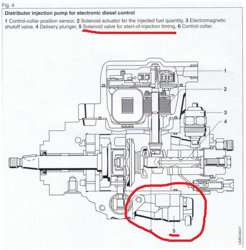 valve solenoid location control valve