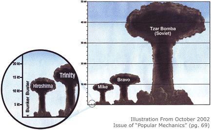 atombombe hiroshima aufbau
