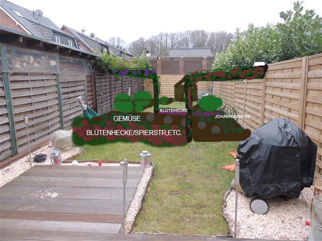 Gartengestaltung langer schmaler garten wohn design for Gartengestaltung langer garten