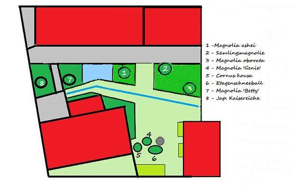 neugestaltung vom rhododendron zum staudenbeet. Black Bedroom Furniture Sets. Home Design Ideas