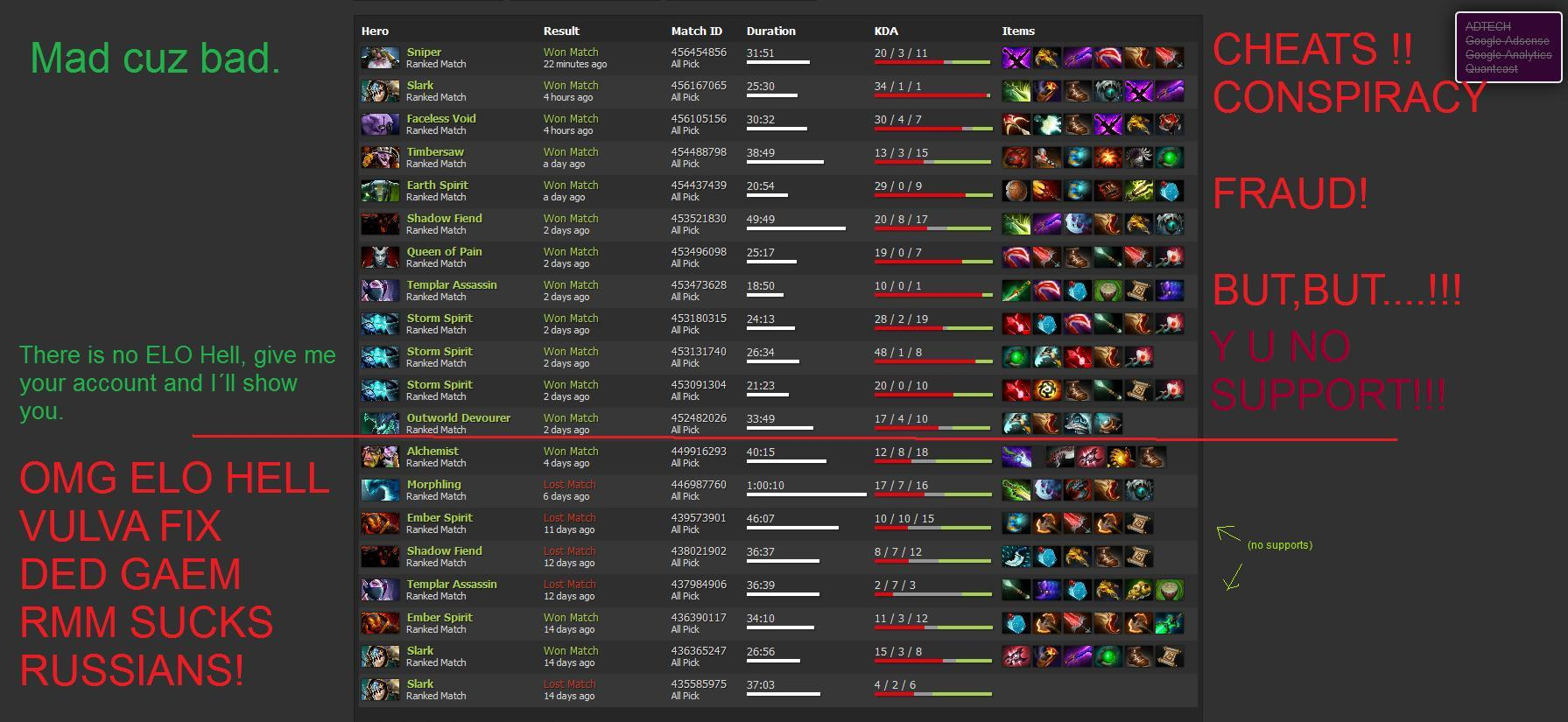 Top matchmaking rating dota 2-in-Reporoa