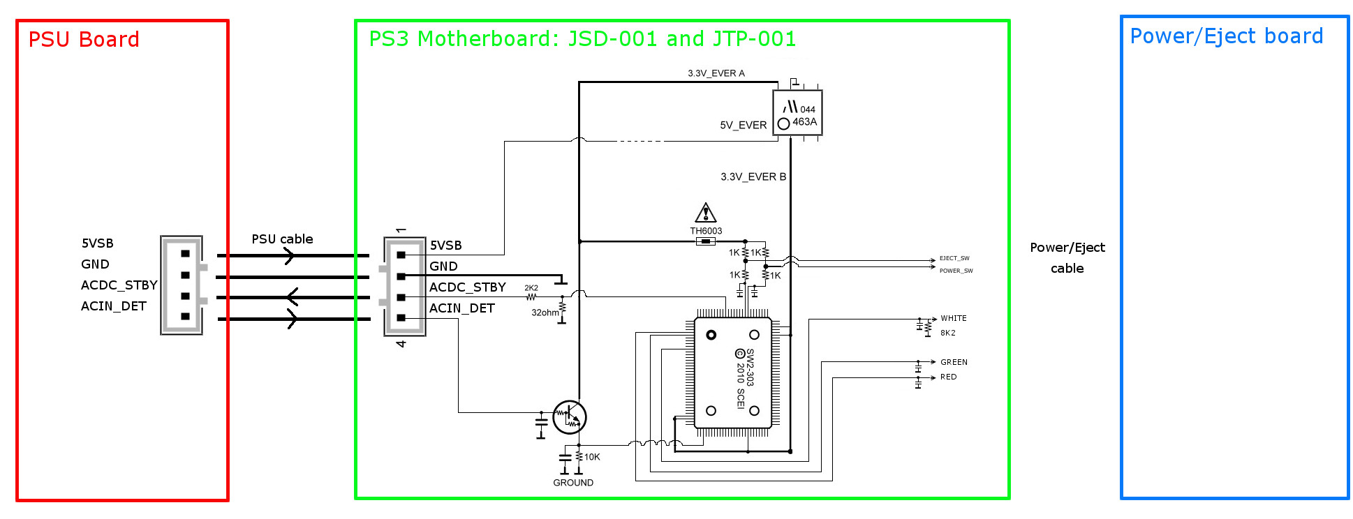 Xbox 360 Controller Wiring Diagram Schematic | Wiring Liry Xbox Power Supply Schematic on