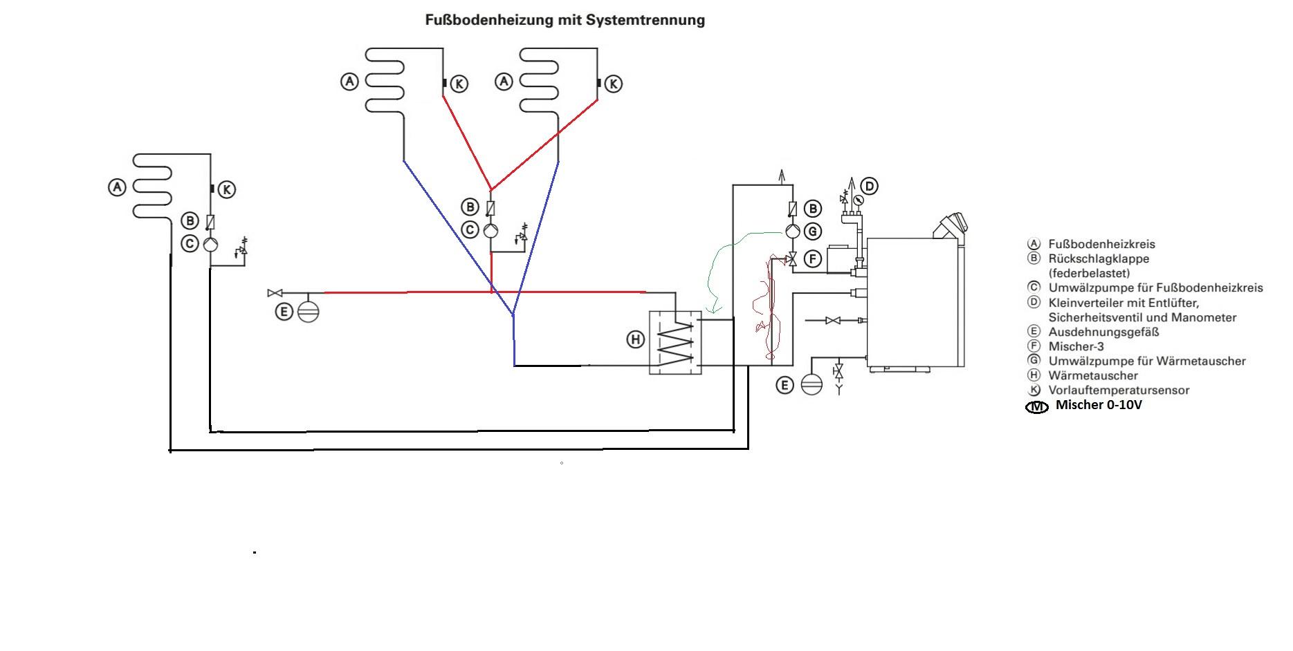 Beste Brennwertdiagramm Fotos - Der Schaltplan - triangre.info