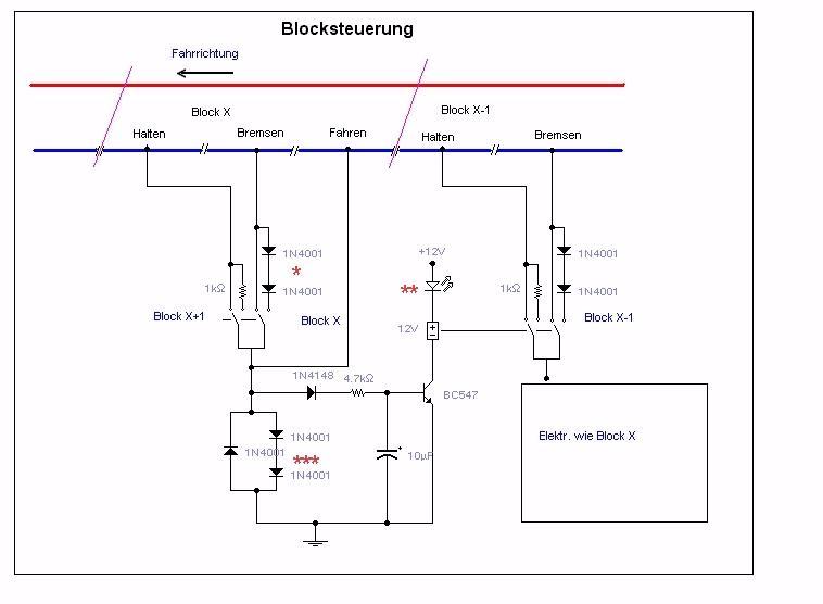 Benötige Hilfe für Blockstreckensteuerung - Stummis Modellbahnforum