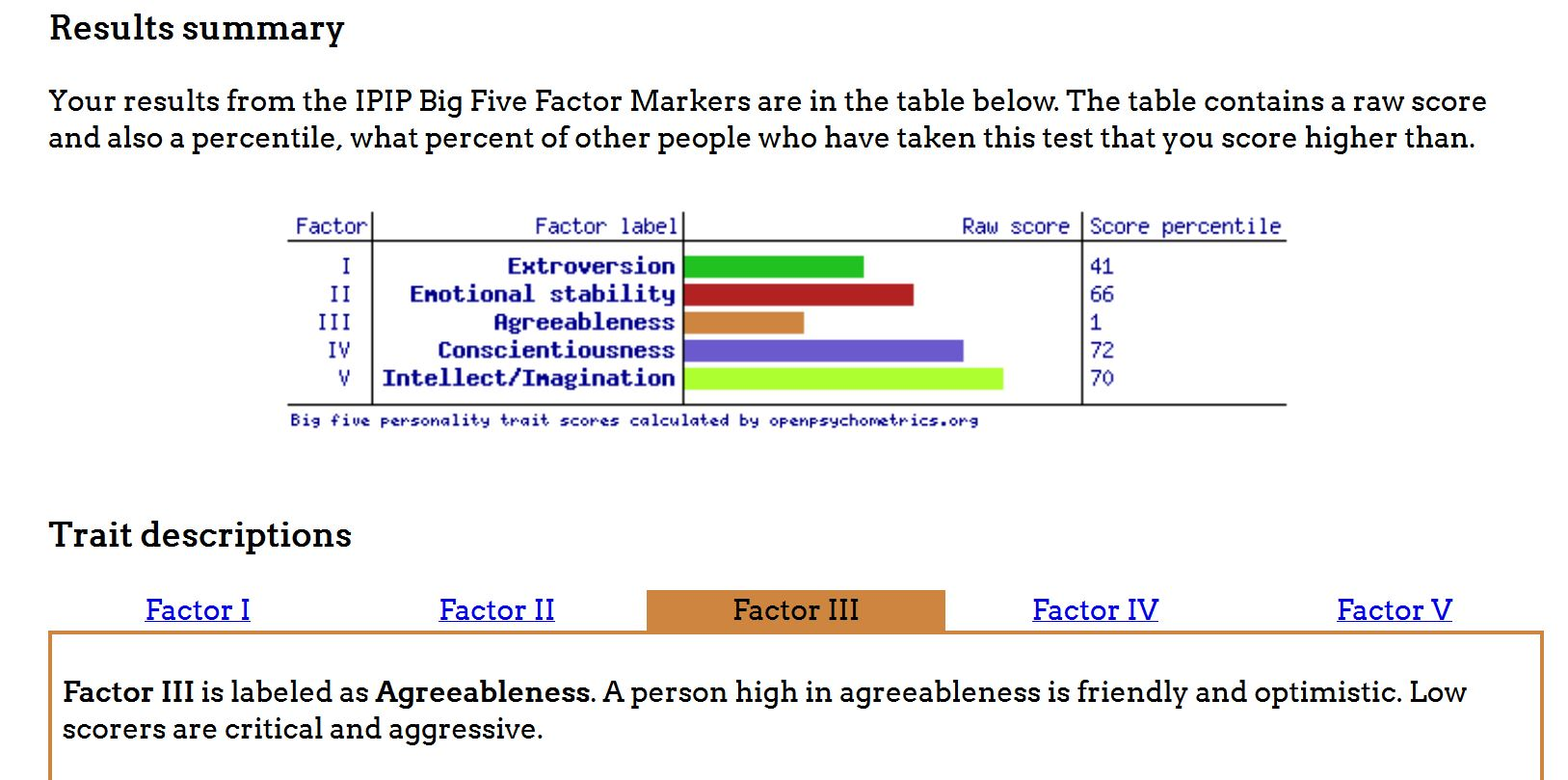 analysis of the big five personality factors and education Education environmental these papers introduce the big five/five-factor model of personality (ffm) structure factor analysis festinger, leon five.