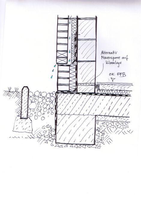 Fabulous Drainage notwendig/sinnvoll? | Seite 2 PA42