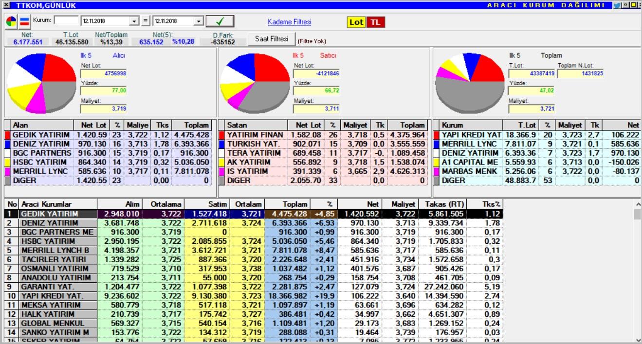Hisse Net Ekonomi Ve Borsa Forumu